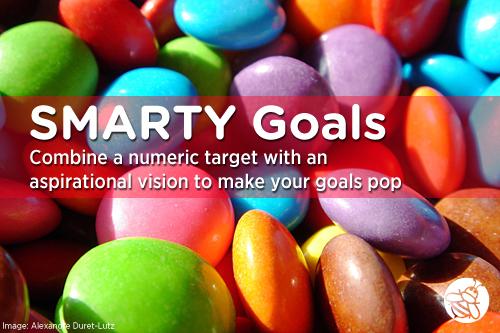SBQ-SMARTY-Goals